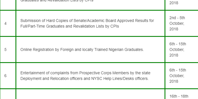 NYSC Official Mobilization Time-Table For 2018 Batch C Finally Out