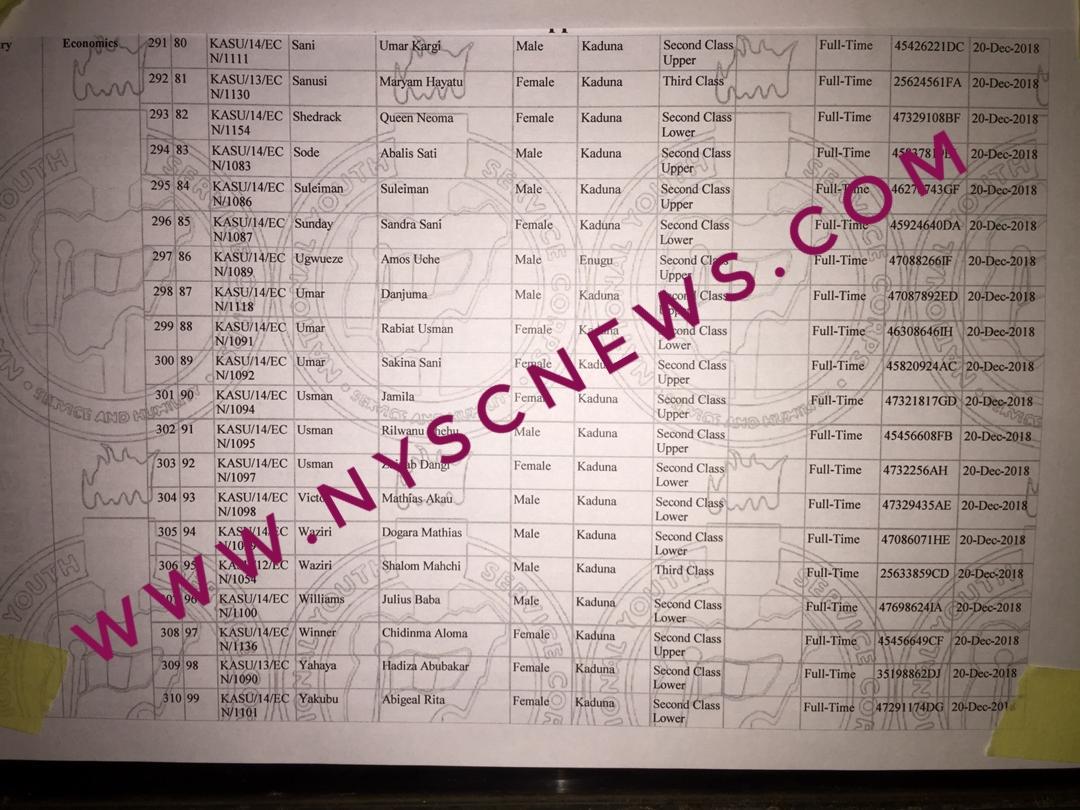 Kaduna State University Senate List