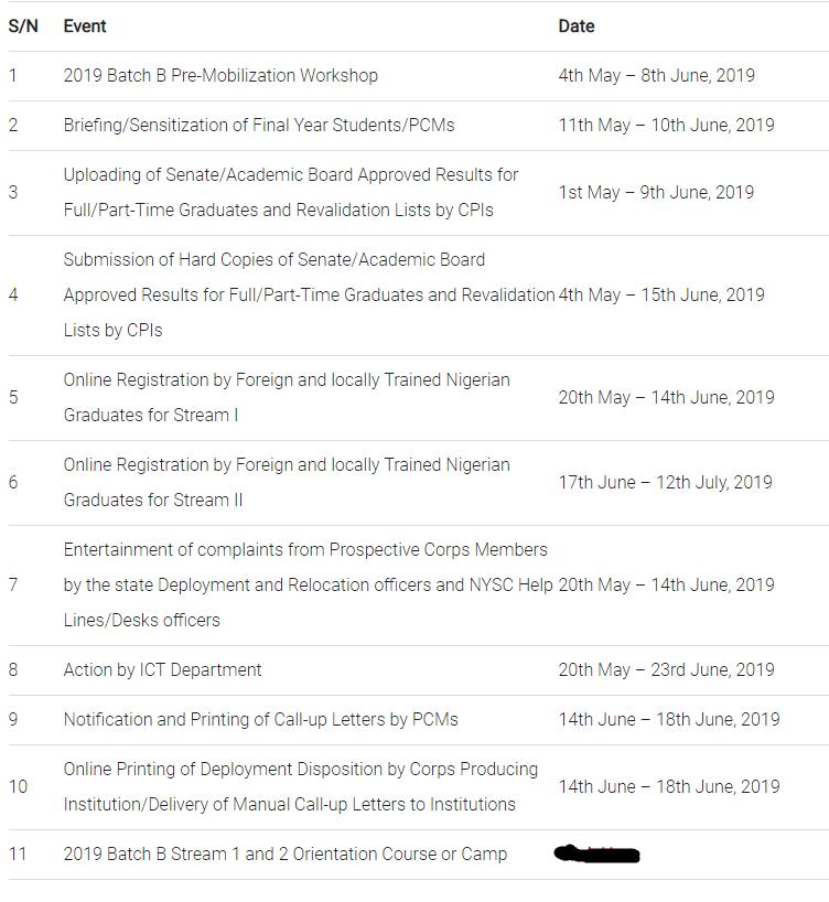 NYSC Batch B 2019 NYSC Timetable