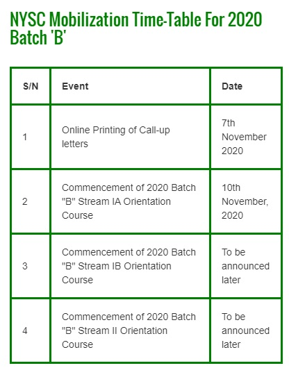 NYSC 2020 Batch B Call-Up Letter