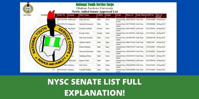 NYSC Senate List